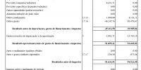 Contas CPSesimbra 2018_page-0001